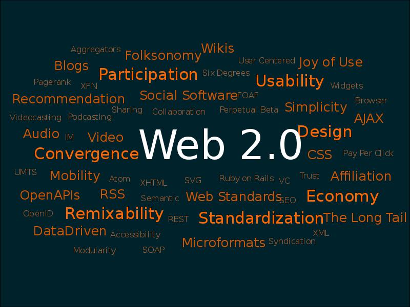 800px-web_20_map